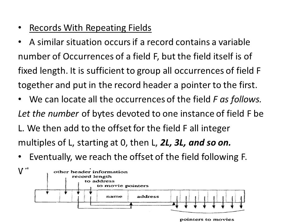 Records With Repeating Fields A similar situation occurs if a record contains a variable number of Occurrences of a field F, but the field itself is of fixed length.