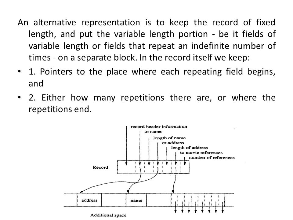 An alternative representation is to keep the record of fixed length, and put the variable length portion - be it fields of variable length or fields that repeat an indefinite number of times - on a separate block.