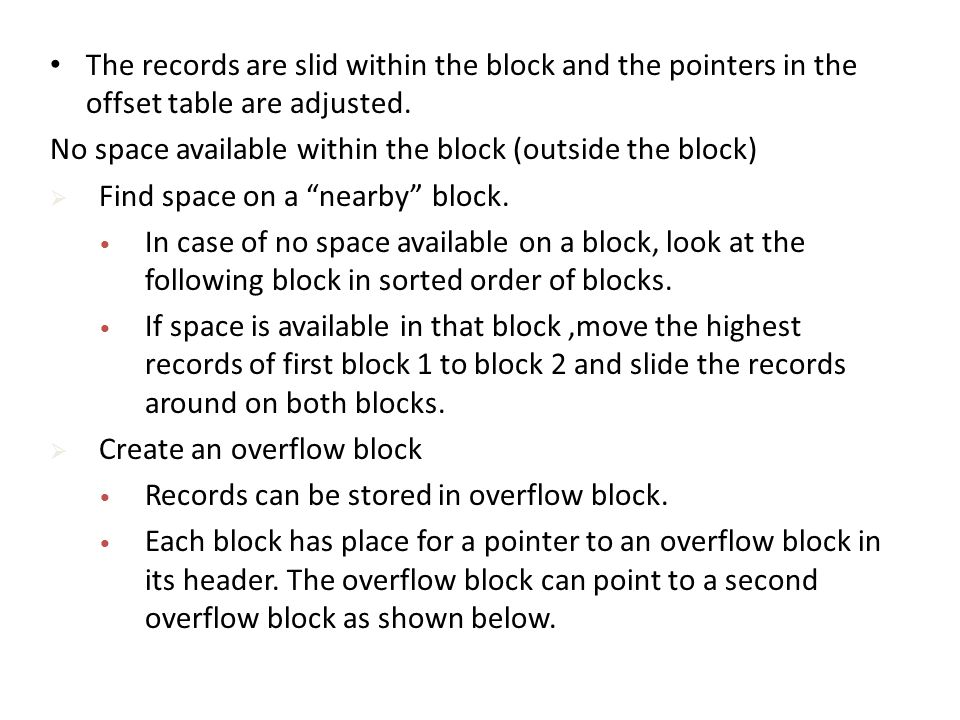 The records are slid within the block and the pointers in the offset table are adjusted.