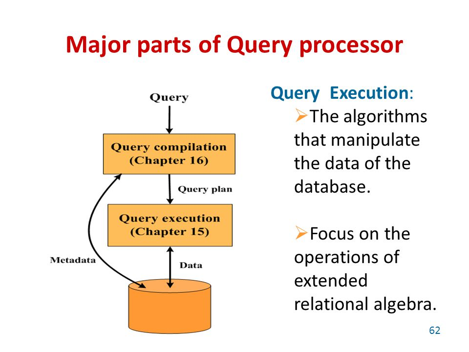 Major parts of Query processor 62 Query Execution:  The algorithms that manipulate the data of the database.