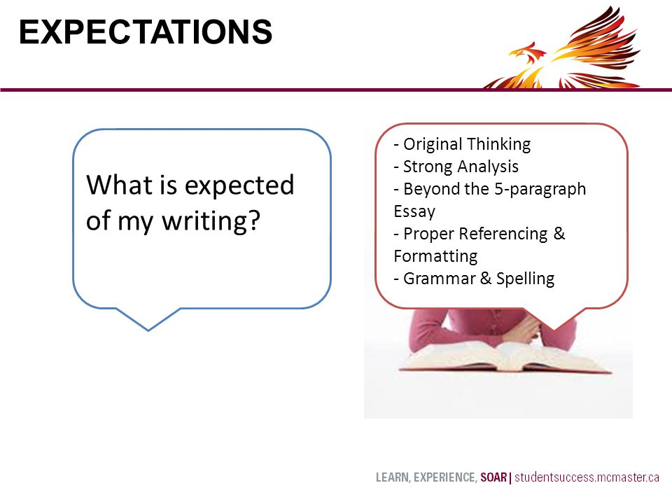EXPECTATIONS What is expected of my writing.