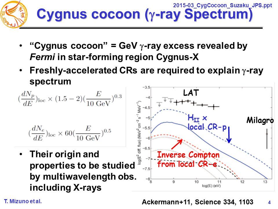 4 2015-03_CygCocoon_Suzaku_JPS.ppt T. Mizuno et al.