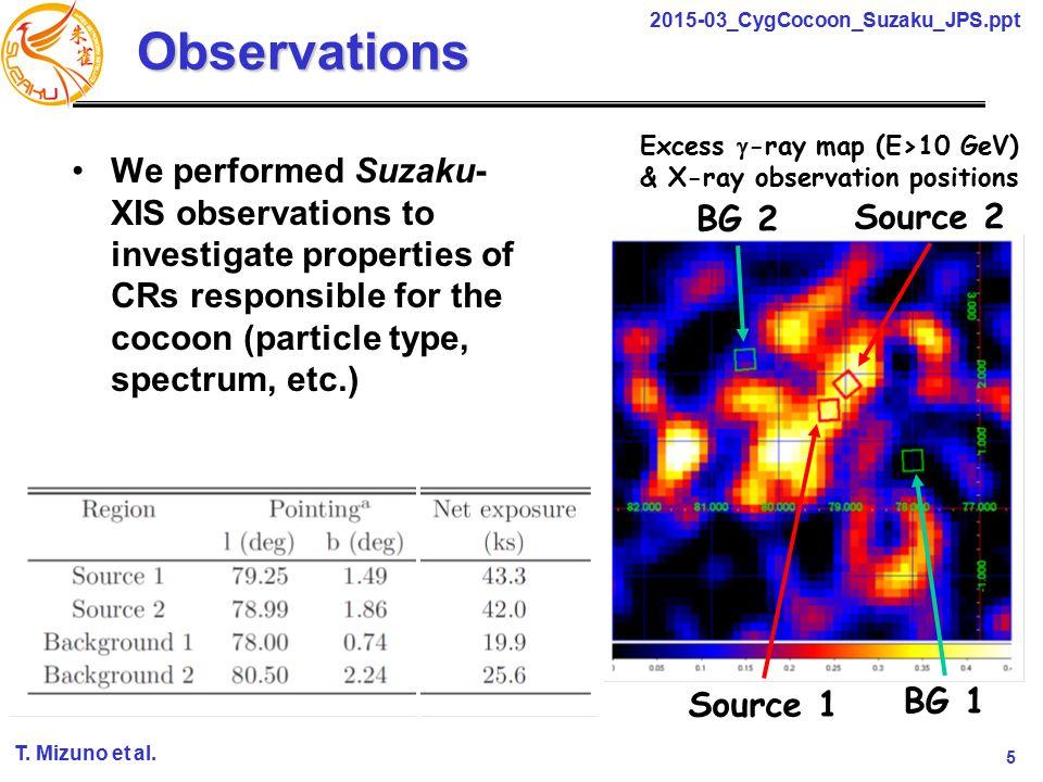 5 2015-03_CygCocoon_Suzaku_JPS.ppt T. Mizuno et al.