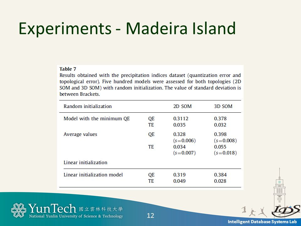 Intelligent Database Systems Lab 12 Experiments - Madeira Island