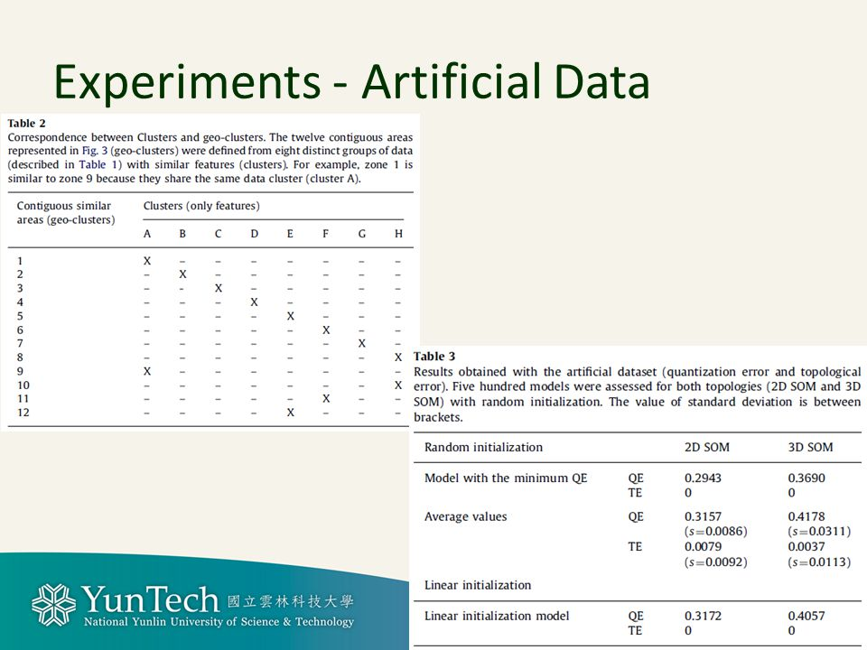 Intelligent Database Systems Lab 8 Experiments - Artificial Data
