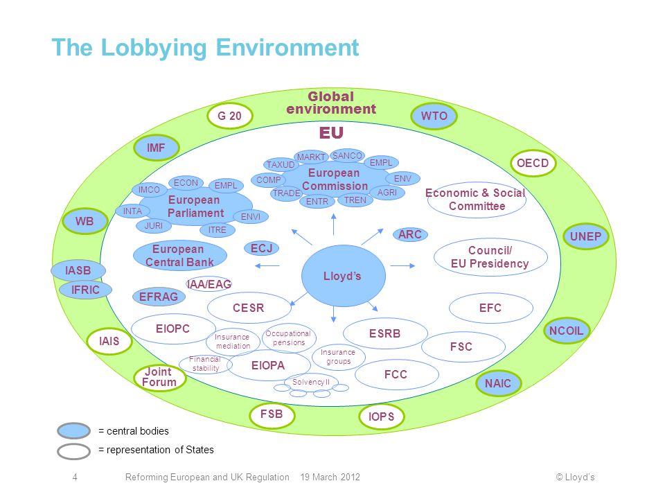 © Lloyd'sReforming European and UK Regulation 19 March 20124 Global environment IOPS WTO WB IMF NAIC OECD UNEP NCOIL European Parliament Council/ EU P