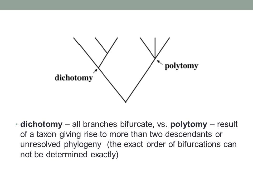 Phylogeny packages PHYLIP, Phylogenetic inference package evolution.genetics.washington.edu/phylip.html Felsenstein Free.