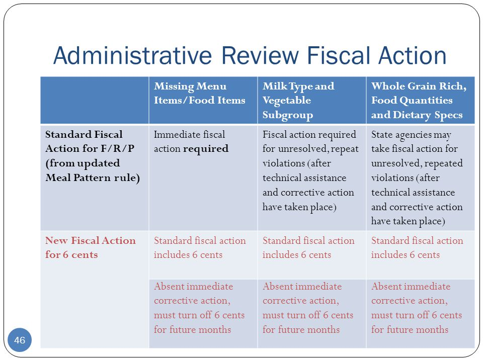Administrative Review Fiscal Action 46 Missing Menu Items/Food Items Milk Type and Vegetable Subgroup Whole Grain Rich, Food Quantities and Dietary Specs Standard Fiscal Action for F/R/P (from updated Meal Pattern rule) Immediate fiscal action required Fiscal action required for unresolved, repeat violations (after technical assistance and corrective action have taken place) State agencies may take fiscal action for unresolved, repeated violations (after technical assistance and corrective action have taken place) New Fiscal Action for 6 cents Standard fiscal action includes 6 cents Standard fiscal action includes 6 cents Standard fiscal action includes 6 cents Absent immediate corrective action, must turn off 6 cents for future months
