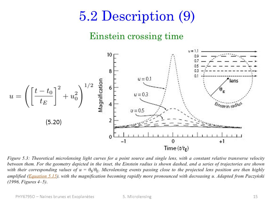 5.2 Description (9) Einstein crossing time 5.