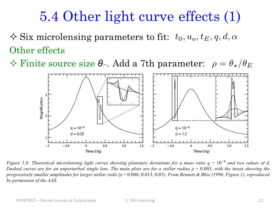 5.4 Other light curve effects (1)  Six microlensing parameters to fit: Other effects  Finite source size θ ★.