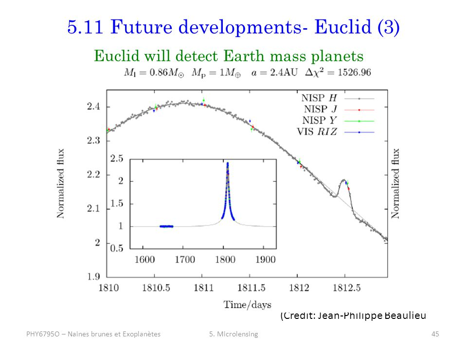 5.11 Future developments- Euclid (3) 5.
