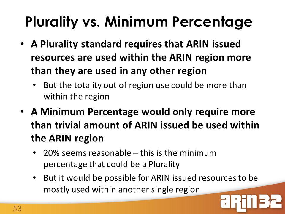 Plurality vs.