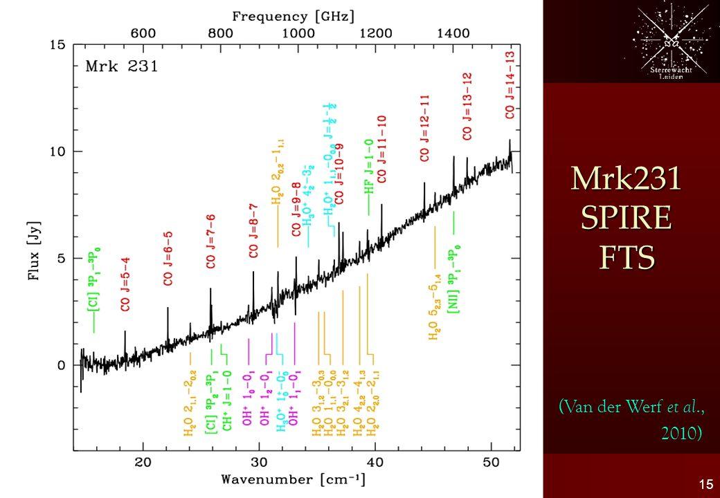 Mrk231 SPIRE FTS 15 (Van der Werf et al., 2010) Molecular gas in (U)LIRGs