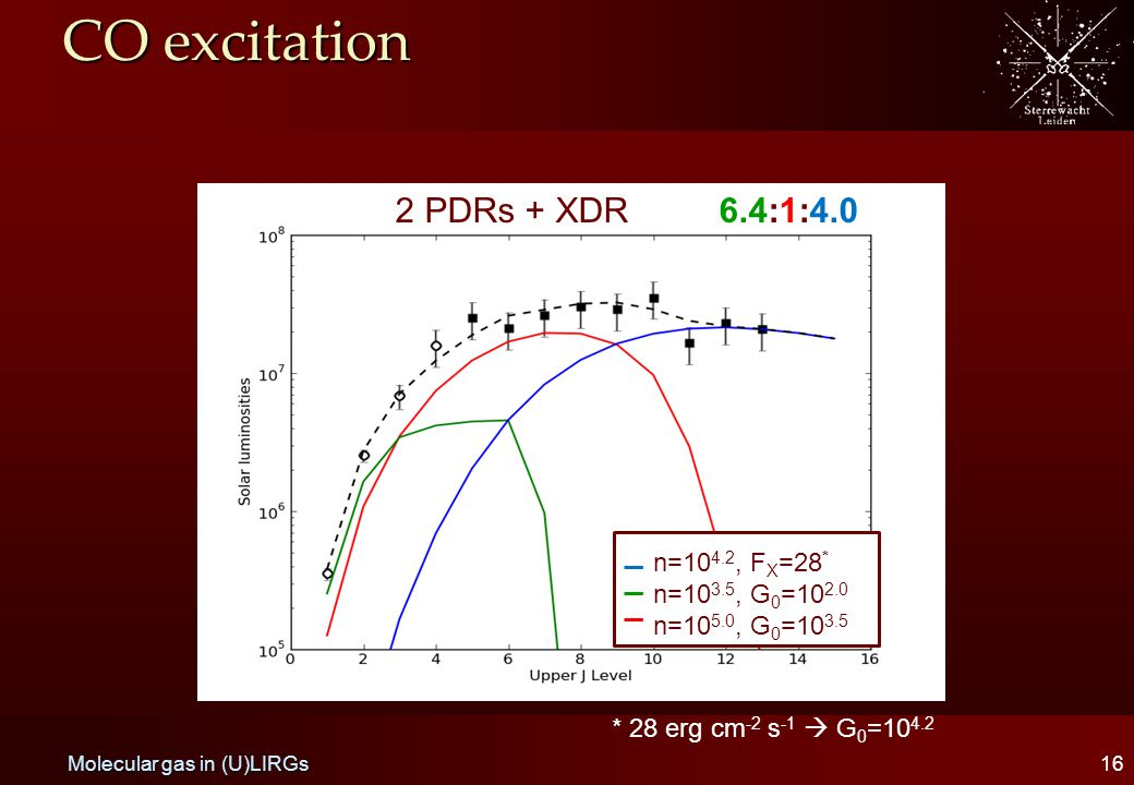CO excitation 2 PDRs + XDR 6.4:1:4.0 n=10 4.2, F X =28 * n=10 3.5, G 0 =10 2.0 n=10 5.0, G 0 =10 3.5 * 28 erg cm -2 s -1  G 0 =10 4.2 16 Molecular gas in (U)LIRGs