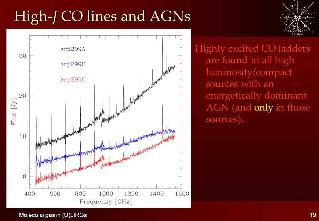 High-J CO lines and AGNs Highly excited CO ladders are found in all high luminosity/compact sources with an energetically dominant AGN (and only in those sources).
