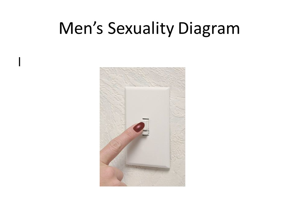 Men's Sexuality Diagram l