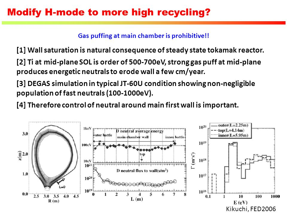 Modify H-mode to more high recycling? [1] Wall saturation is natural consequence of steady state tokamak reactor. [2] Ti at mid-plane SOL is order of