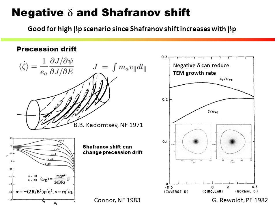 B.B. Kadomtsev, NF 1971 Connor, NF 1983 Negative  and Shafranov shift Precession drift Good for high  p scenario since Shafranov shift increases wit