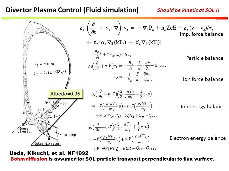 Divertor Plasma Control (Fluid simulation) Albedo=0.96 Particle balance Ion force balance Ion energy balance Electron energy balance Imp. force balanc