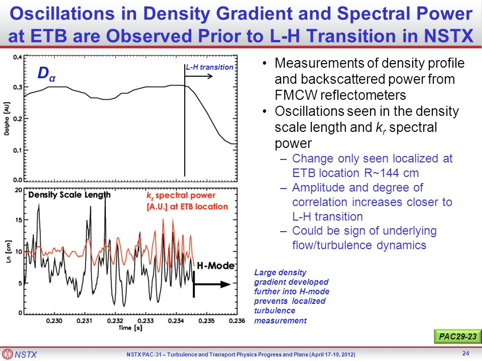 NSTX NSTX PAC-31 – Turbulence and Transport Physics Progress and Plans (April 17-19, 2012) Oscillations in Density Gradient and Spectral Power at ETB are Observed Prior to L-H Transition in NSTX PAC29-23 24 DαDα L-H transition Large density gradient developed further into H-mode prevents localized turbulence measurement Measurements of density profile and backscattered power from FMCW reflectometers Oscillations seen in the density scale length and k r spectral power –Change only seen localized at ETB location R~144 cm –Amplitude and degree of correlation increases closer to L-H transition –Could be sign of underlying flow/turbulence dynamics