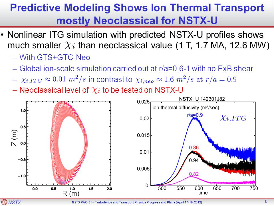 NSTX NSTX PAC-31 – Turbulence and Transport Physics Progress and Plans (April 17-19, 2012) Nonlinear ITG simulation with predicted NSTX-U profiles shows much smaller than neoclassical value (1 T, 1.7 MA, 12.6 MW) –With GTS+GTC-Neo –Global ion-scale simulation carried out at r/a=0.6-1 with no ExB shear – in contrast to –Neoclassical level of to be tested on NSTX-U Predictive Modeling Shows Ion Thermal Transport mostly Neoclassical for NSTX-U 8 Z (m) R (m)