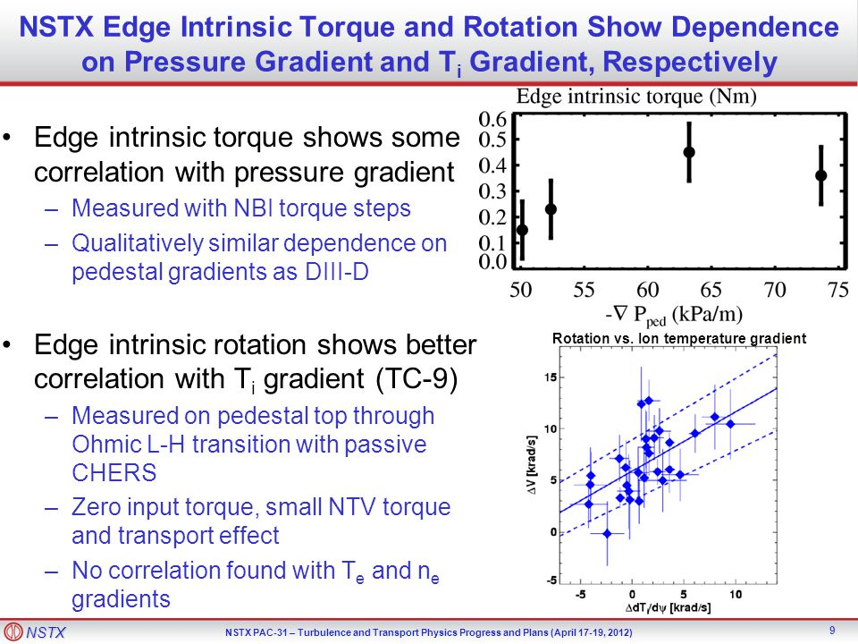 NSTX NSTX PAC-31 – Turbulence and Transport Physics Progress and Plans (April 17-19, 2012) NSTX Edge Intrinsic Torque and Rotation Show Dependence on Pressure Gradient and T i Gradient, Respectively Edge intrinsic torque shows some correlation with pressure gradient –Measured with NBI torque steps –Qualitatively similar dependence on pedestal gradients as DIII-D Edge intrinsic rotation shows better correlation with T i gradient (TC-9) –Measured on pedestal top through Ohmic L-H transition with passive CHERS –Zero input torque, small NTV torque and transport effect –No correlation found with T e and n e gradients 9 Rotation vs.