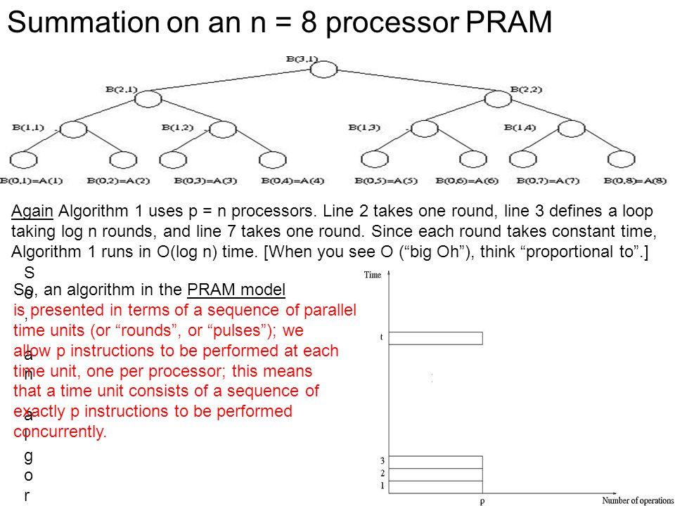 Summation on an n = 8 processor PRAM Again Algorithm 1 uses p = n processors.