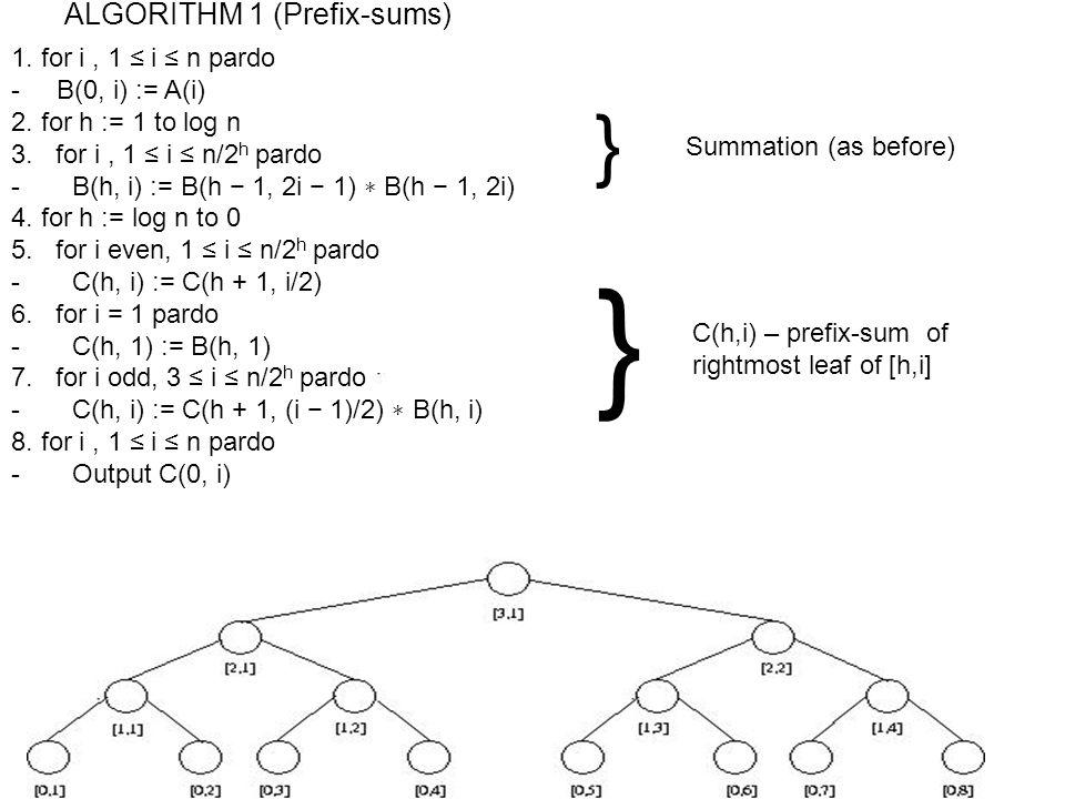 ALGORITHM 1 (Prefix-sums) 1. for i, 1 ≤ i ≤ n pardo - B(0, i) := A(i) 2.