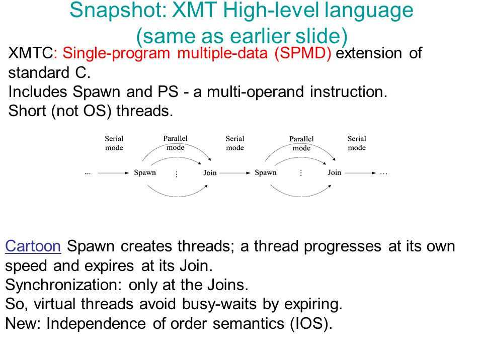 Snapshot: XMT High-level language (same as earlier slide) XMTC: Single-program multiple-data (SPMD) extension of standard C.