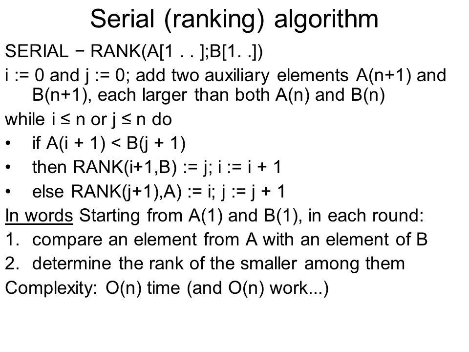 Serial (ranking) algorithm SERIAL − RANK(A[1..