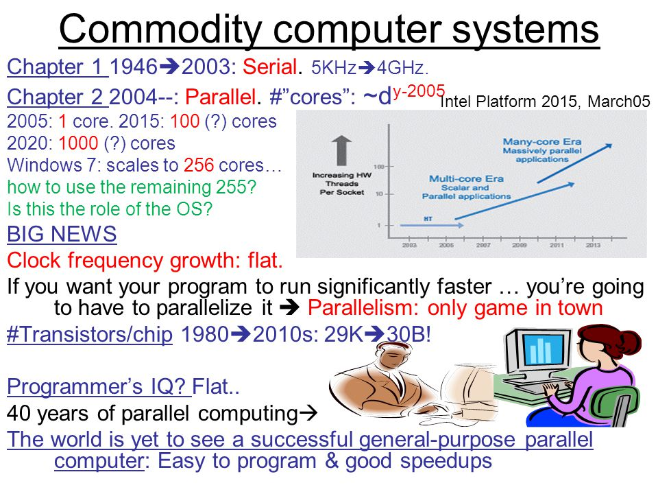 Commodity computer systems Chapter 1 1946  2003: Serial.
