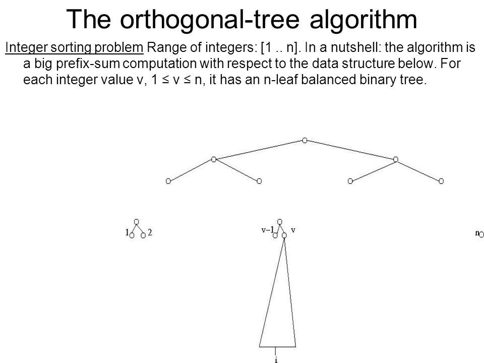The orthogonal-tree algorithm Integer sorting problem Range of integers: [1..