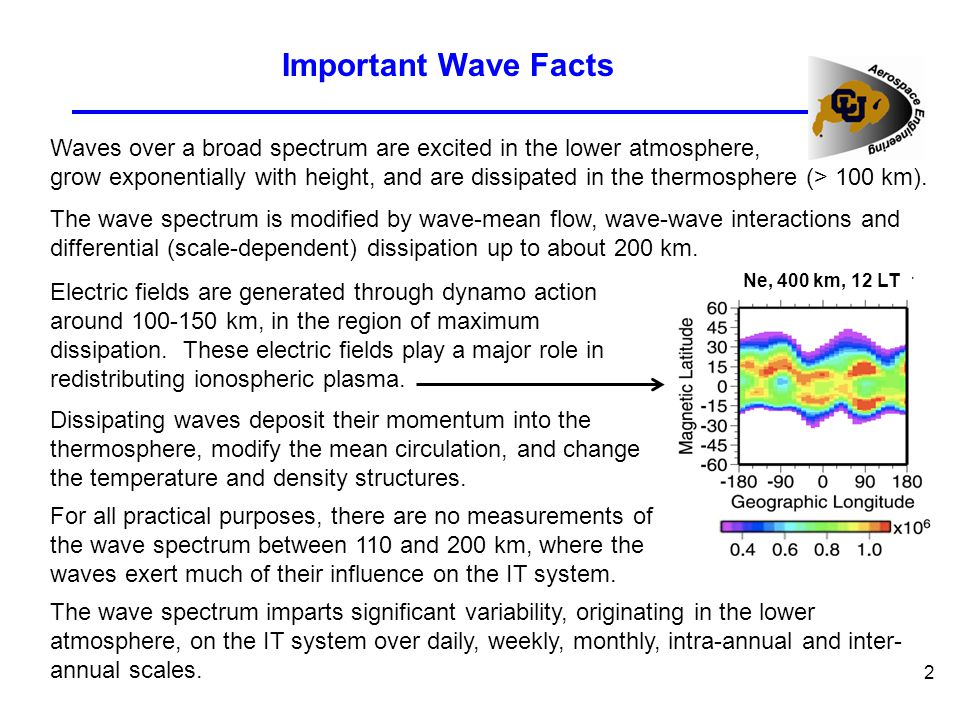 2 Important Wave Facts Electric fields are generated through dynamo action around 100-150 km, in the region of maximum dissipation.