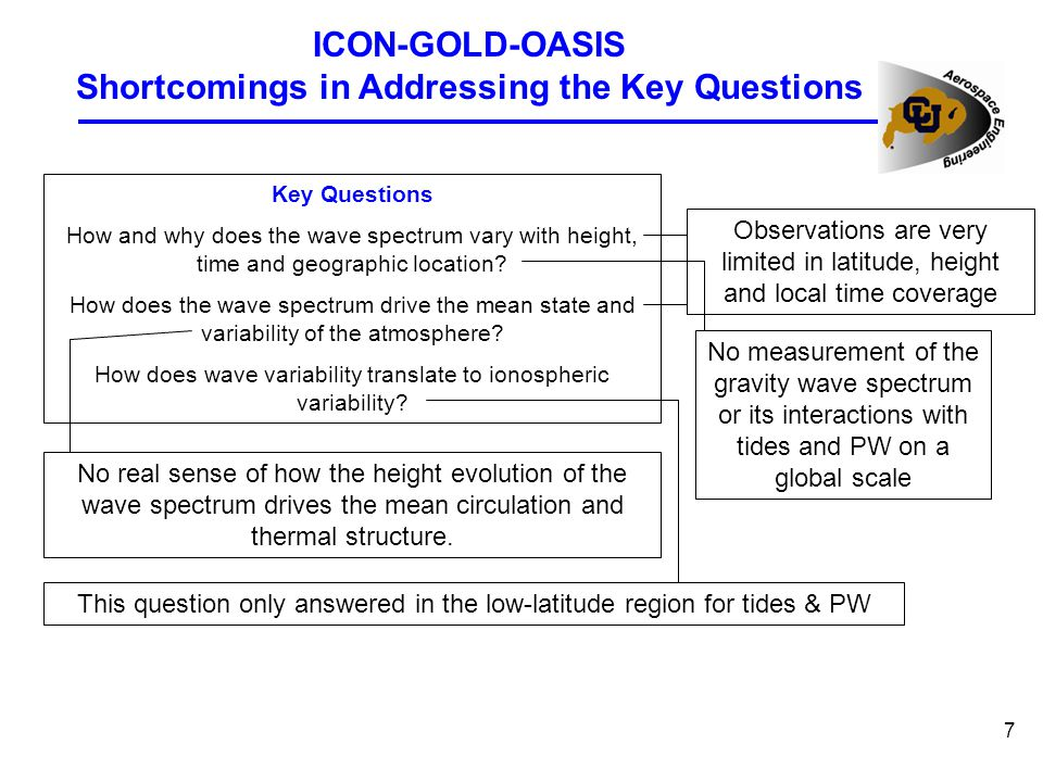 7 ICON-GOLD-OASIS Shortcomings in Addressing the Key Questions Key Questions How and why does the wave spectrum vary with height, time and geographic location.