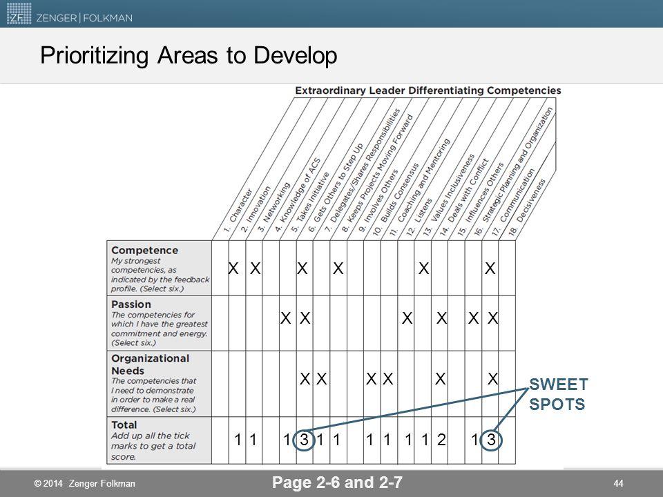 © 2014 Zenger Folkman Leadership Sweet Spot Pages 2-5 Leadership Sweet Spot Work Environment 43