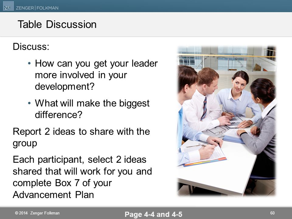 © 2014 Zenger Folkman Overcoming Barriers to Leader Involvement What keeps your leader from getting involved in your development? Answer questions on