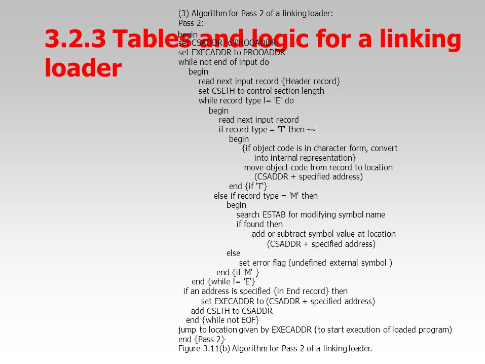 3.2.3 Table b s egin and logic for a linking loader (3) Algorithm for Pass 2 of a linking loader: Pass 2: set CSADDR to PROOADDR set EXECADDR to PROOADDR while not end of input do begin read next input record {Header record} set CSLTH to control section length while record type != E do begin read next input record if record type = T then -~ begin {if object code is in character form, convert into internal representation} move object code from record to location (CSADDR + specified address) end {if T } else if record type = M then begin search ESTAB for modifying symbol name if found then add or subtract symbol value at location (CSADDR + specified address) else set error flag (undefined external symbol ) end {if M } end {while != E } if an address is specified {in End record} then set EXECADDR to (CSADDR + specified address) add CSLTH to CSADDR end {while not EOF} jump to location given by EXECADDR {to start execution of loaded program) end {Pass 2} Figure 3.11(b) Algorithm for Pass 2 of a linking loader.