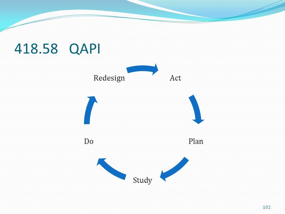 418.58 QAPI Act Plan Study Do Redesign 102