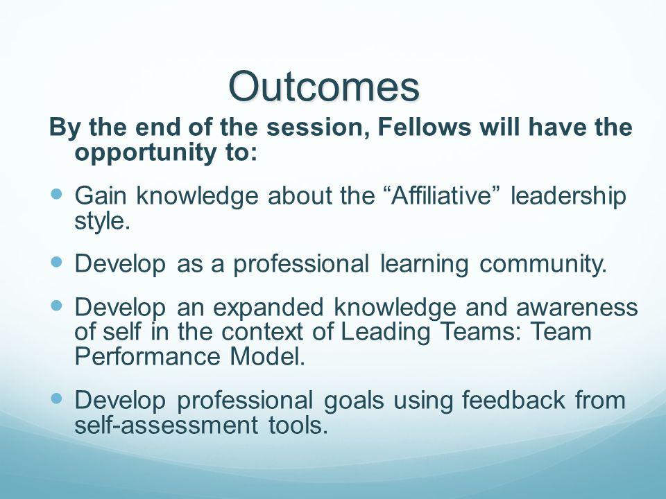 The Drexler/Sibbet Team Performance™ Model Foundation  Process Theory - Arthur Young  Group Behavior - Jack Gibb