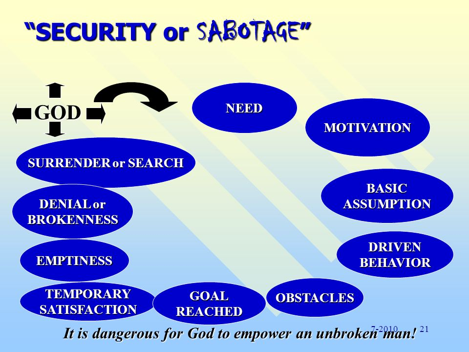 SECURITY or SABOTAGE 1.