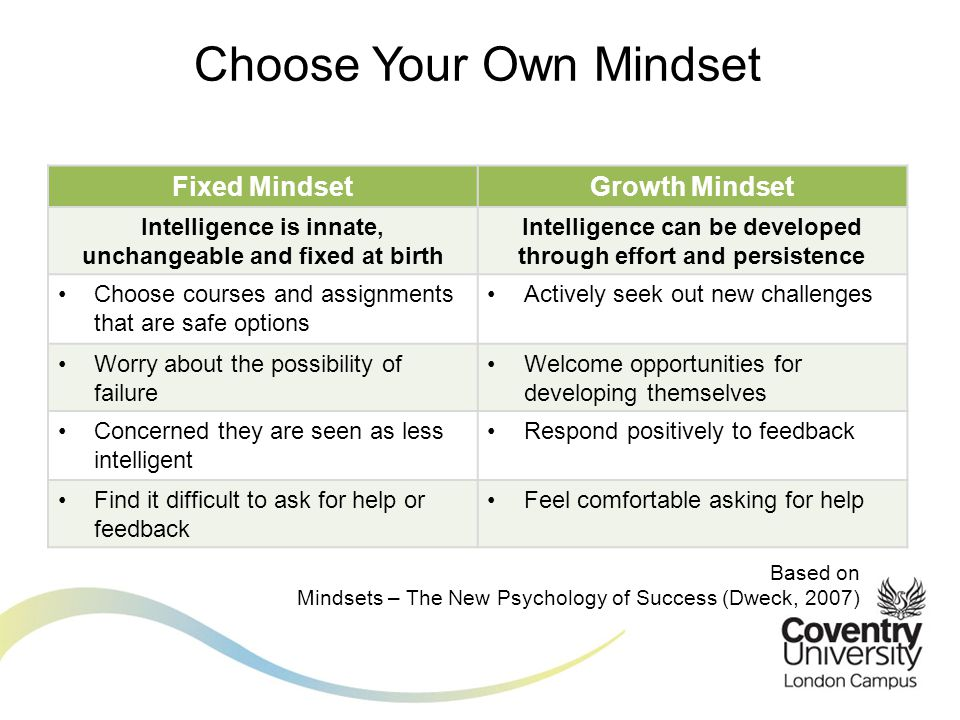 Choose Your Own Mindset Fixed MindsetGrowth Mindset Intelligence is innate, unchangeable and fixed at birth Intelligence can be developed through effort and persistence Choose courses and assignments that are safe options Actively seek out new challenges Worry about the possibility of failure Welcome opportunities for developing themselves Concerned they are seen as less intelligent Respond positively to feedback Find it difficult to ask for help or feedback Feel comfortable asking for help Based on Mindsets – The New Psychology of Success (Dweck, 2007)