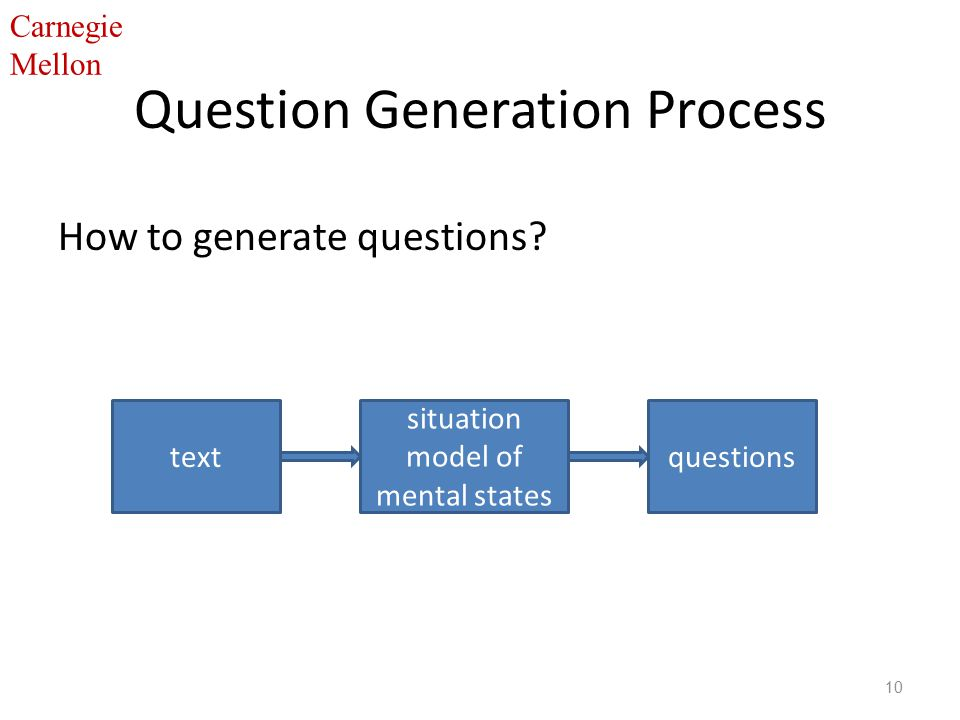 Carnegie Mellon Question Generation Process How to generate questions.