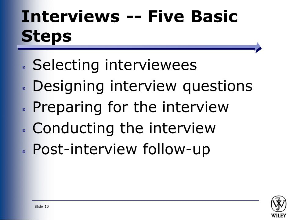 Interviews -- Five Basic Steps Selecting interviewees Designing interview questions Preparing for the interview Conducting the interview Post-interview follow-up Slide 10