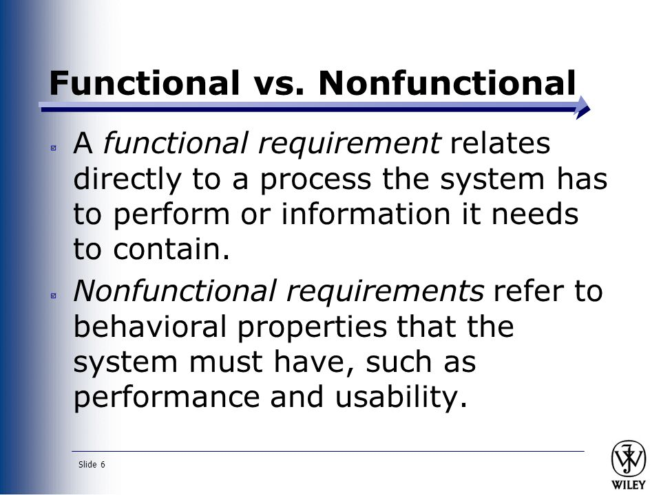 Slide 7 Functional Requirements