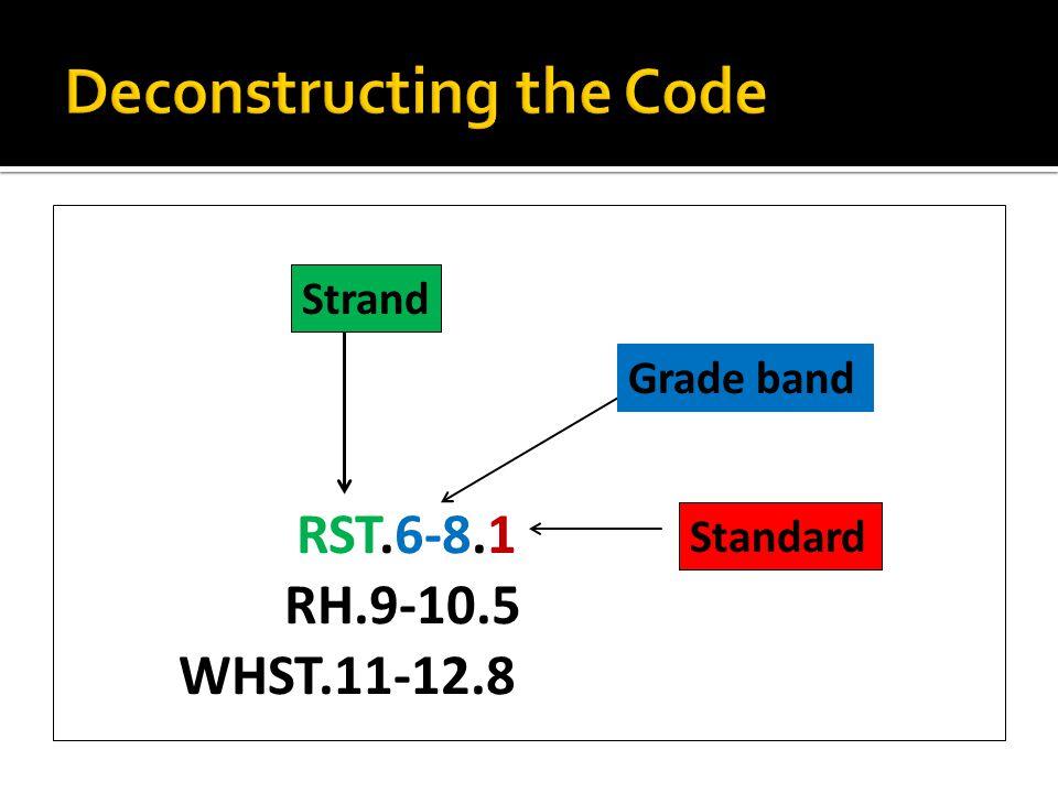 RST.6-8.1 RH.9-10.5 WHST.11-12.8 Standard Grade band Strand