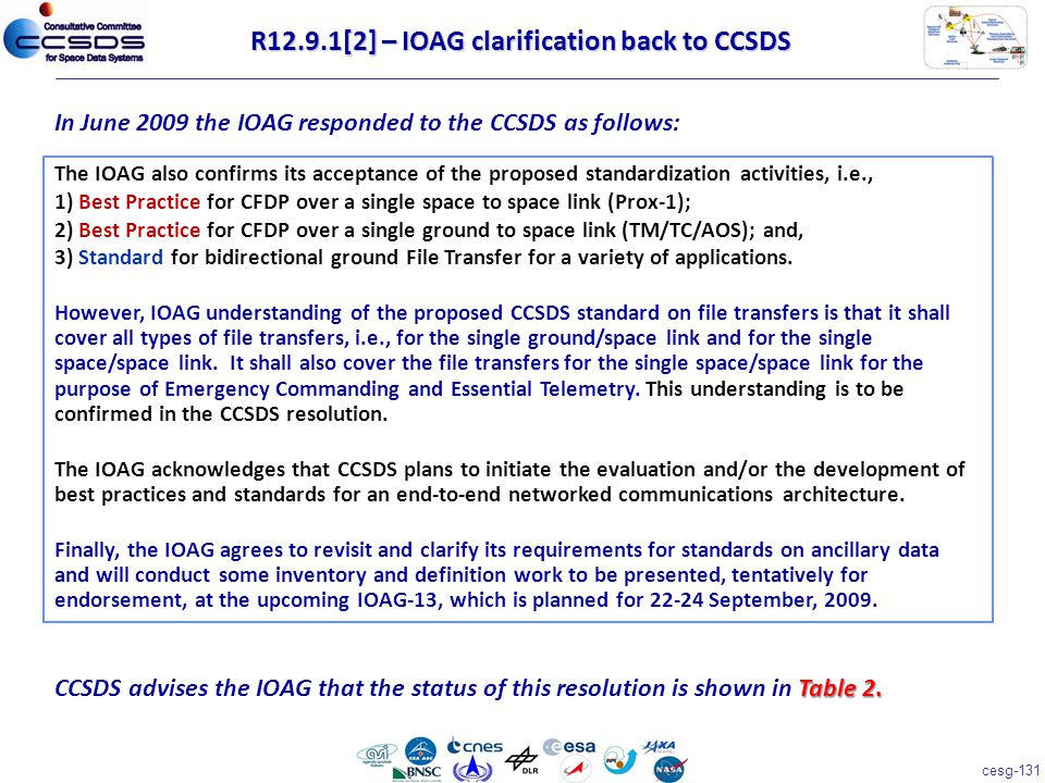 cesg-131 The IOAG also confirms its acceptance of the proposed standardization activities, i.e., 1) Best Practice for CFDP over a single space to space link (Prox-1); 2) Best Practice for CFDP over a single ground to space link (TM/TC/AOS); and, 3) Standard for bidirectional ground File Transfer for a variety of applications.