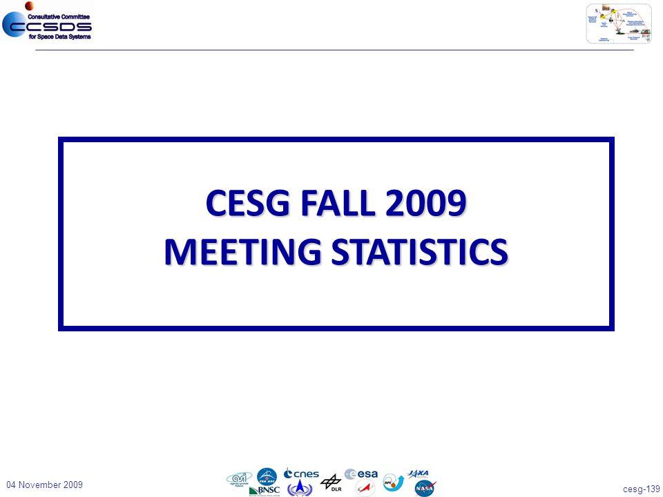 cesg-139 04 November 2009 CESG FALL 2009 MEETING STATISTICS