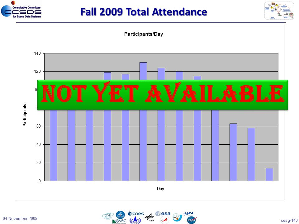 cesg-140 04 November 2009 Fall 2009 Total Attendance Not Yet Available