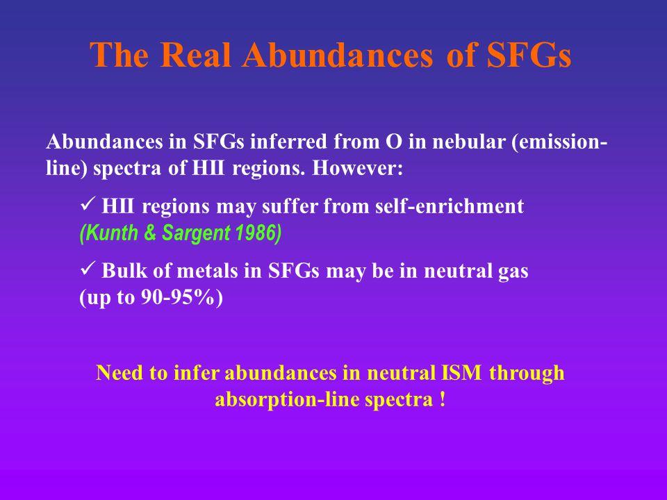 Abundances in SBS 1415+437 α elements O as traced by P (Lebouteiller et al.