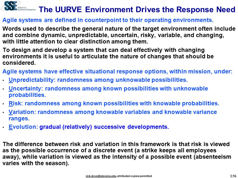 3:16 rick.dove@stevens.edurick.dove@stevens.edu, attributed copies permitted The UURVE Environment Drives the Response Need Agile systems are defined in counterpoint to their operating environments.